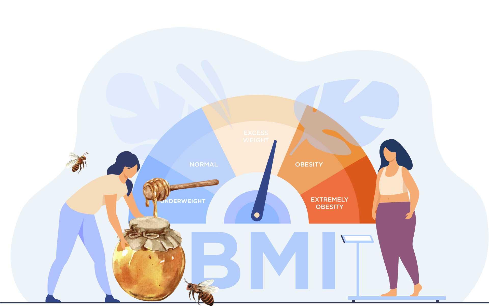 Honey Weight Loss Chart BMI Calculator